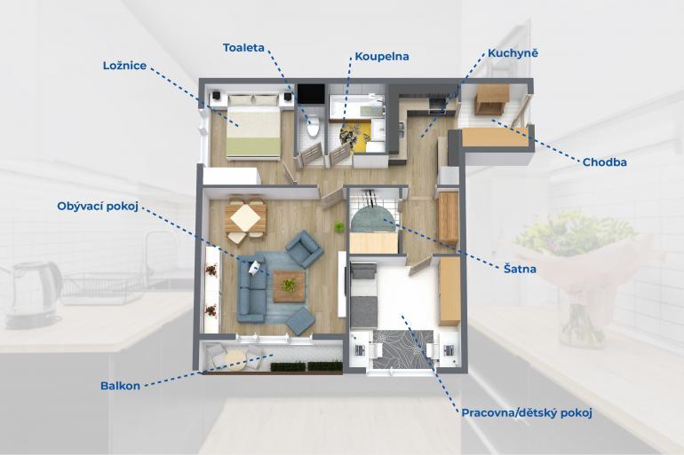 Půdorys nemovitosti 5 trendů v realitním marketingu. Znáte je všechny?